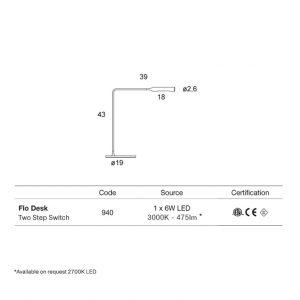flo_desk_tech_data-01